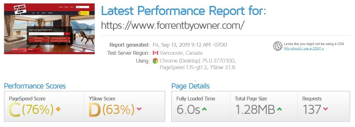 For Rent By Owner Site Speed